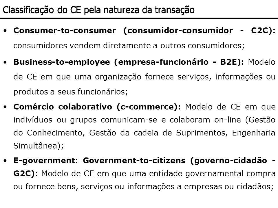 Consumer-to-consumer (consumidor-consumidor - C2C): consumidores vendem diretamente a outros consumidores; Business-to-employee (empresa-funcionário -