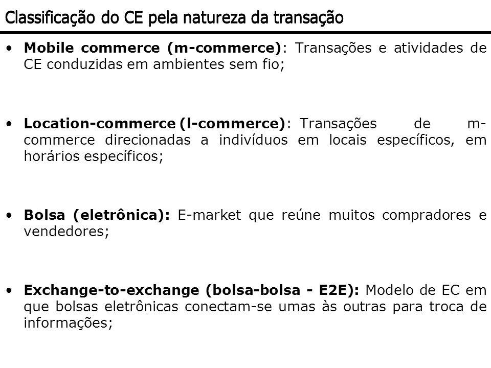 Mobile commerce (m-commerce): Transações e atividades de CE conduzidas em ambientes sem fio; Location-commerce (l-commerce):Transações de m- commerce