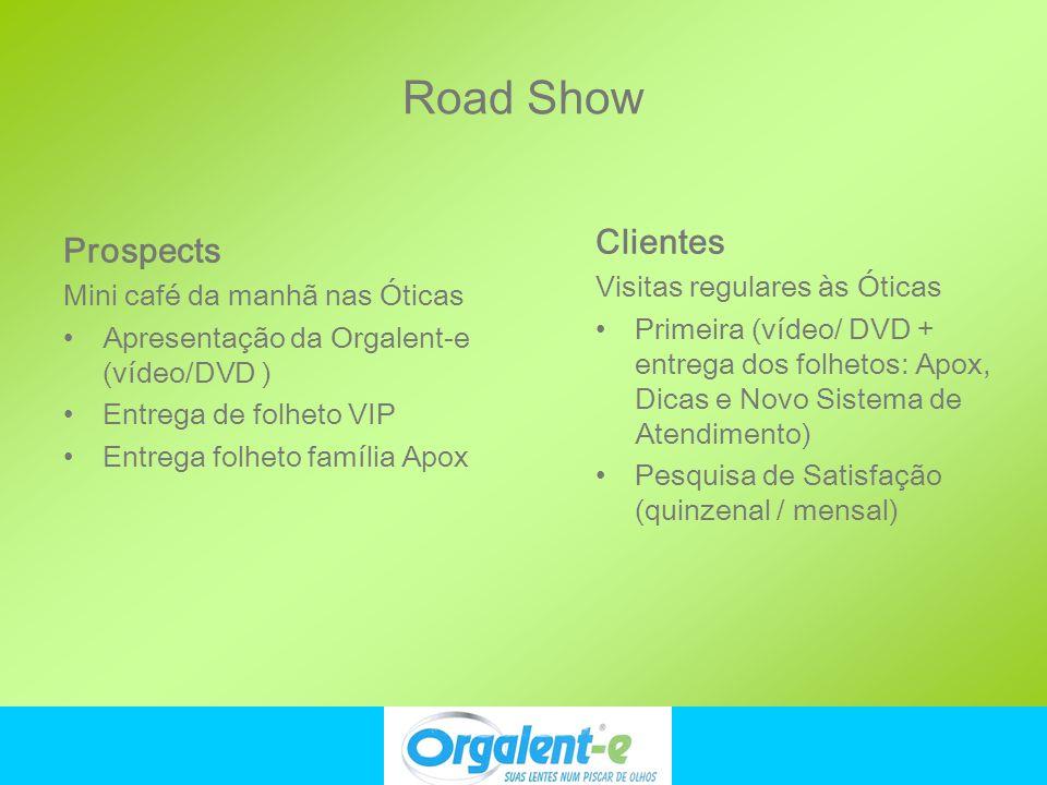 Oftamologistas Visitas Técnicas –Demonstrações –Entrega do Folheto VIP OBS: Buscar oftamologistas da Zona Sul