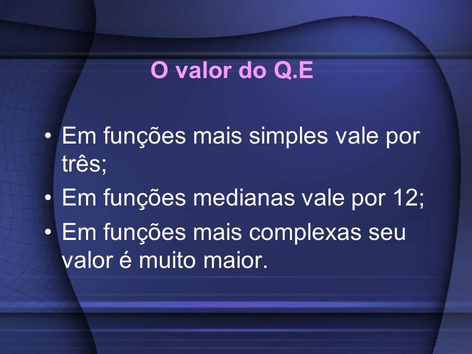 O valor do Q.E Em funções mais simples vale por três; Em funções medianas vale por 12; Em funções mais complexas seu valor é muito maior.