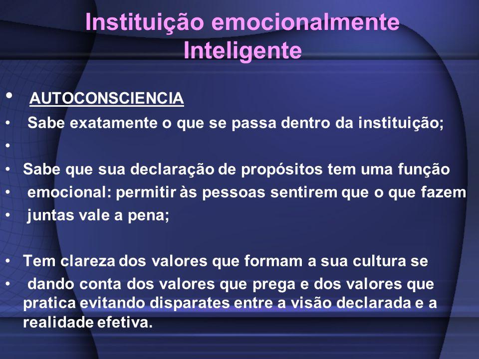 Instituição emocionalmente Inteligente AUTOCONSCIENCIA Sabe exatamente o que se passa dentro da instituição; Sabe que sua declaração de propósitos tem