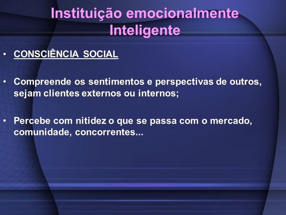 Instituição emocionalmente Inteligente CONSCIÊNCIA SOCIAL Compreende os sentimentos e perspectivas de outros, sejam clientes externos ou internos; Per