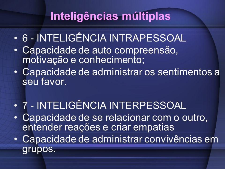 Inteligências múltiplas 6 - INTELIGÊNCIA INTRAPESSOAL Capacidade de auto compreensão, motivação e conhecimento; Capacidade de administrar os sentiment