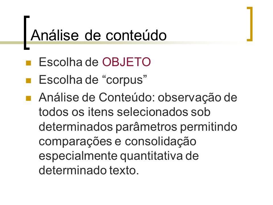 Análise de conteúdo Escolha de OBJETO Escolha de corpus Análise de Conteúdo: observação de todos os itens selecionados sob determinados parâmetros permitindo comparações e consolidação especialmente quantitativa de determinado texto.