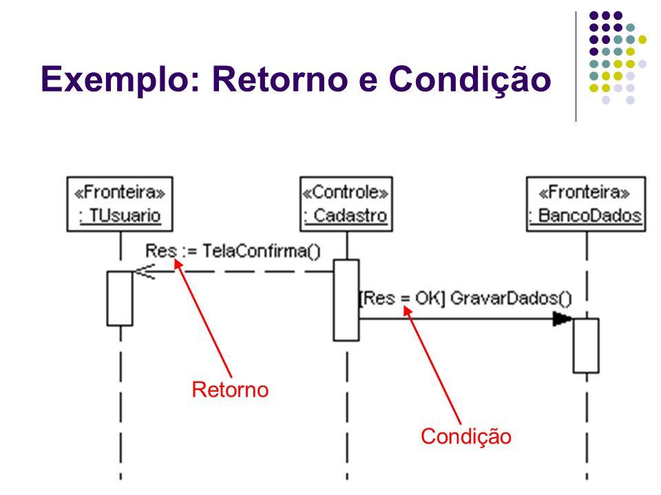 Exemplo: Repetição Repetição