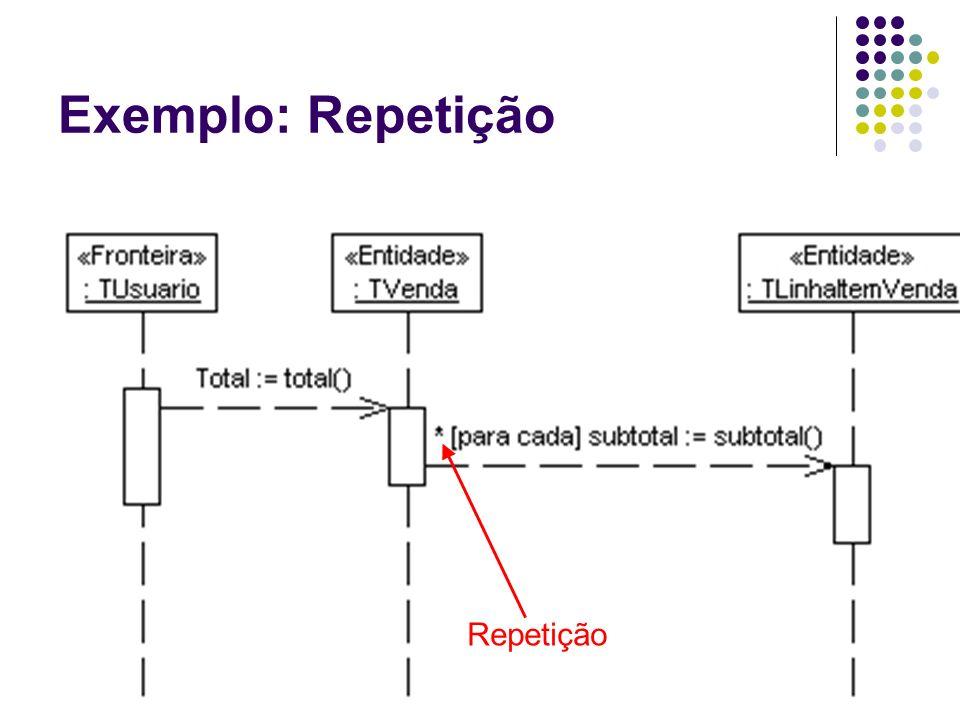 Revisando: Sincronia Mensagem Síncrona Chamada de Função Mensagem Assíncrona Eventos