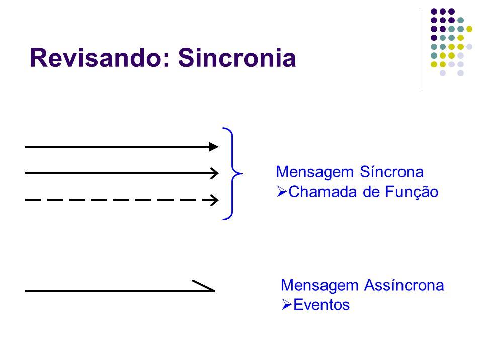 Diagrama de Seqüência Registrar Entrada