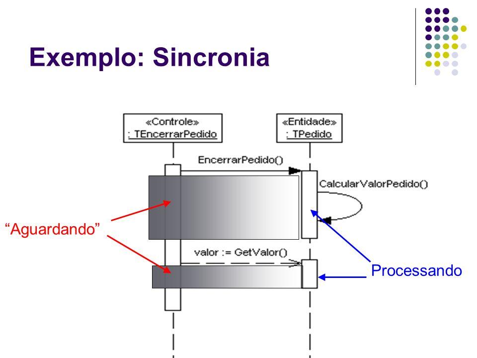 Exemplo: Codificando FecharPedido( ) Procedure FecharPedido( ); begin... end;