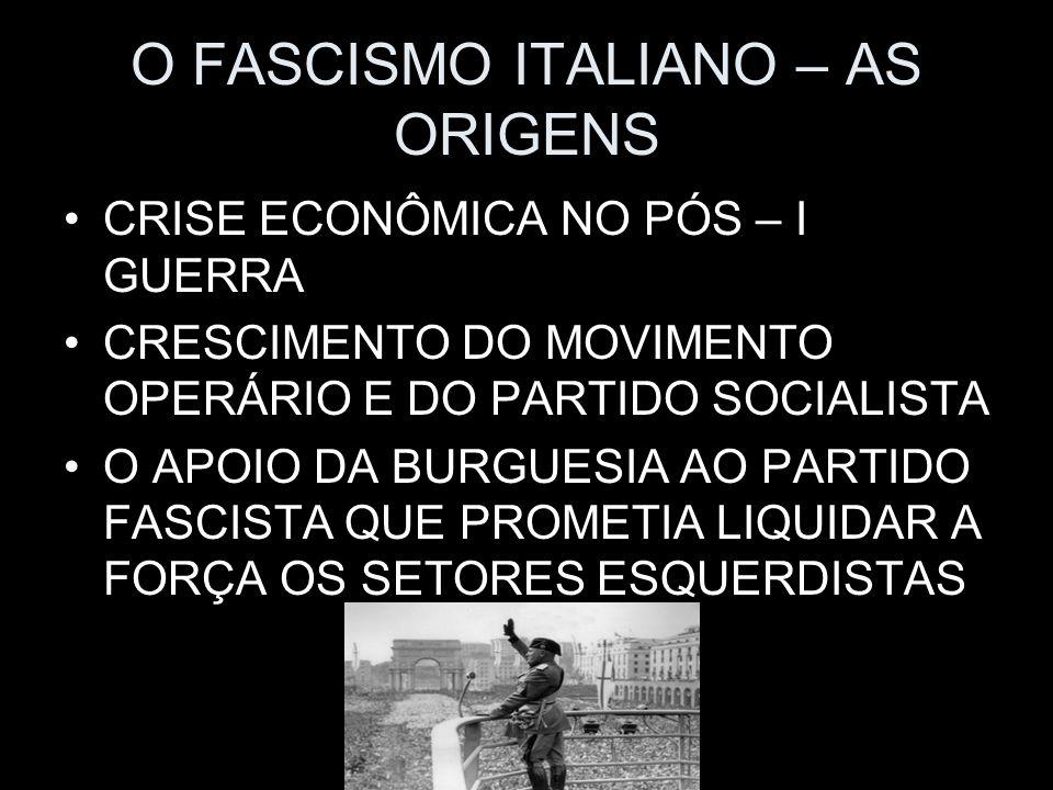 O FASCISMO ITALIANO – AS ORIGENS CRISE ECONÔMICA NO PÓS – I GUERRA CRESCIMENTO DO MOVIMENTO OPERÁRIO E DO PARTIDO SOCIALISTA O APOIO DA BURGUESIA AO P