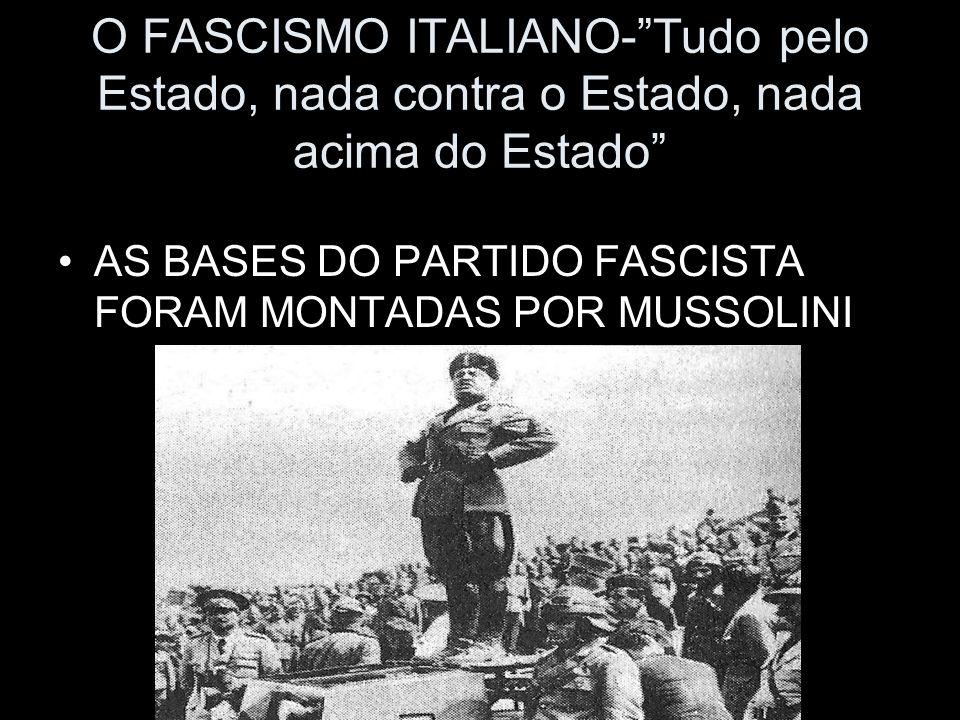 O FASCISMO ITALIANO-Tudo pelo Estado, nada contra o Estado, nada acima do Estado AS BASES DO PARTIDO FASCISTA FORAM MONTADAS POR MUSSOLINI