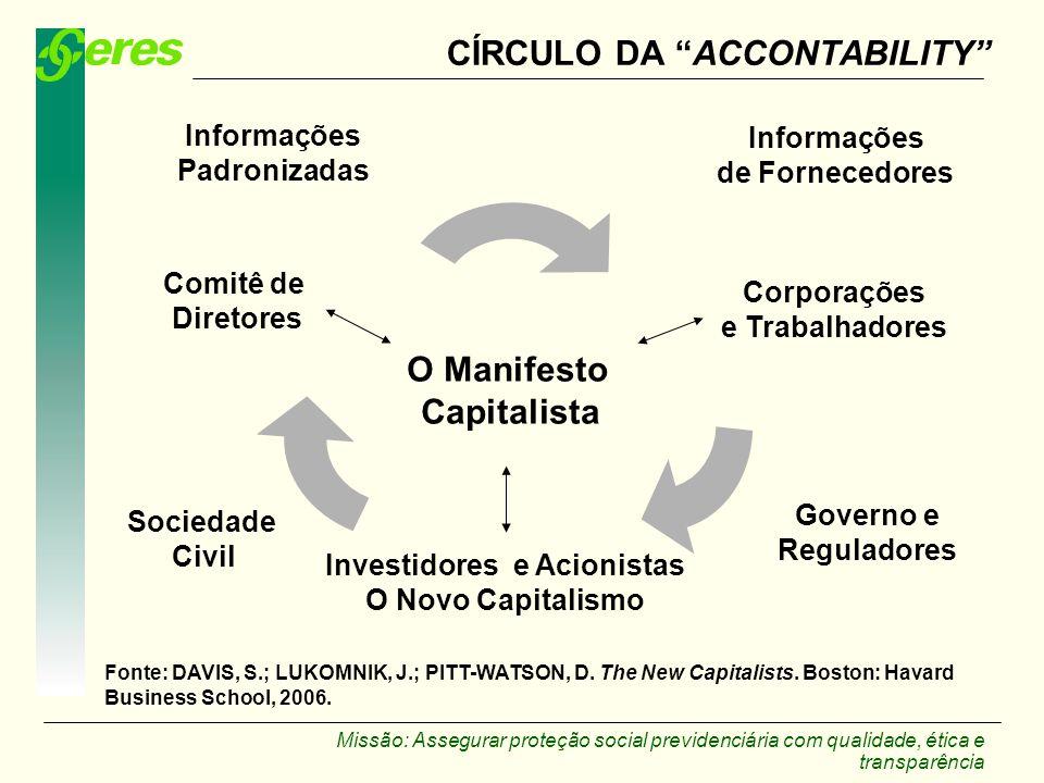 Missão: Assegurar proteção social previdenciária com qualidade, ética e transparência CÍRCULO DA ACCONTABILITY Informações Padronizadas Informações de