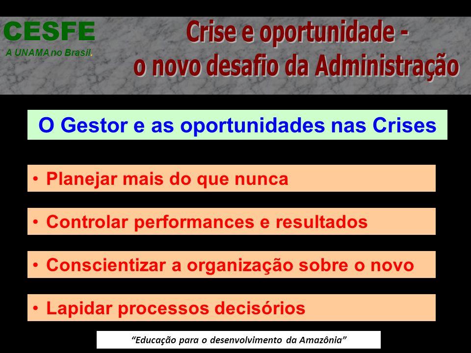 Educação para o desenvolvimento da Amazônia O Gestor e as oportunidades nas Crises CESFE A UNAMA no Brasil. Planejar mais do que nunca Controlar perfo