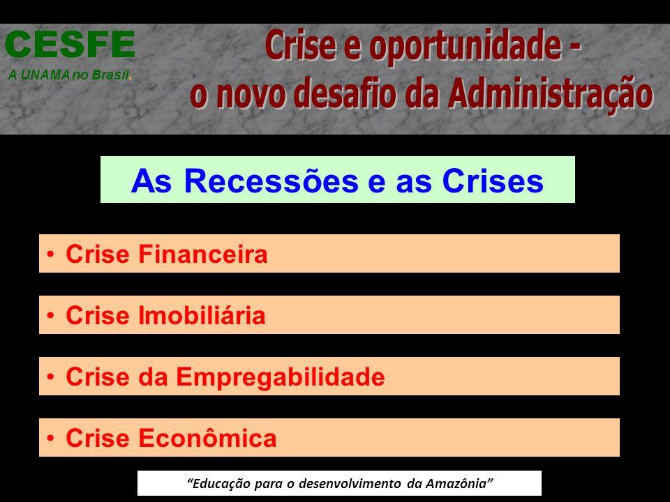 Educação para o desenvolvimento da Amazônia As Recessões e as Crises CESFE A UNAMA no Brasil. Crise Financeira Crise Imobiliária Crise da Empregabilid