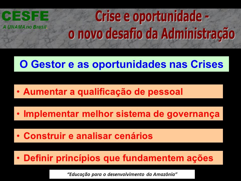 Educação para o desenvolvimento da Amazônia O Gestor e as oportunidades nas Crises CESFE A UNAMA no Brasil. Aumentar a qualificação de pessoal Impleme