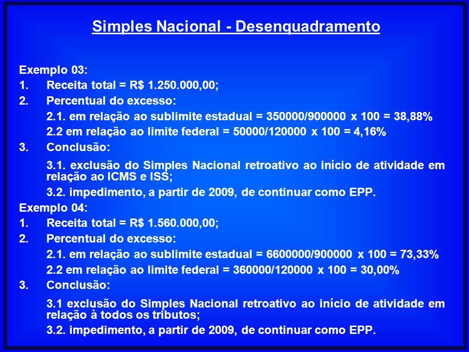 Exemplo 03: 1.Receita total = R$ 1.250.000,00; 2.Percentual do excesso: 2.1. em relação ao sublimite estadual = 350000/900000 x 100 = 38,88% 2.2 em re