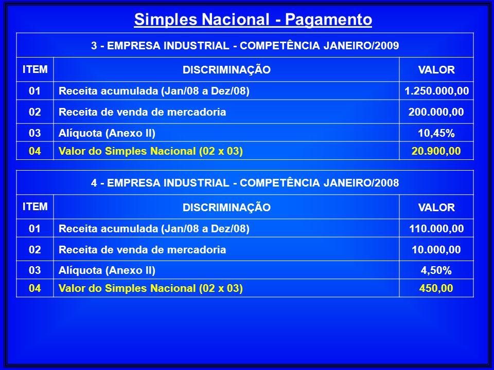 Simples Nacional - Pagamento 3 - EMPRESA INDUSTRIAL - COMPETÊNCIA JANEIRO/2009 ITEM DISCRIMINAÇÃOVALOR 01Receita acumulada (Jan/08 a Dez/08)1.250.000,