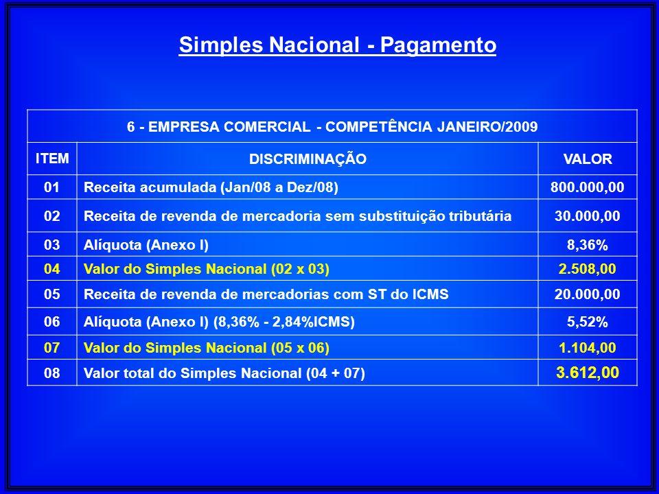 6 - EMPRESA COMERCIAL - COMPETÊNCIA JANEIRO/2009 ITEM DISCRIMINAÇÃOVALOR 01Receita acumulada (Jan/08 a Dez/08)800.000,00 02Receita de revenda de merca