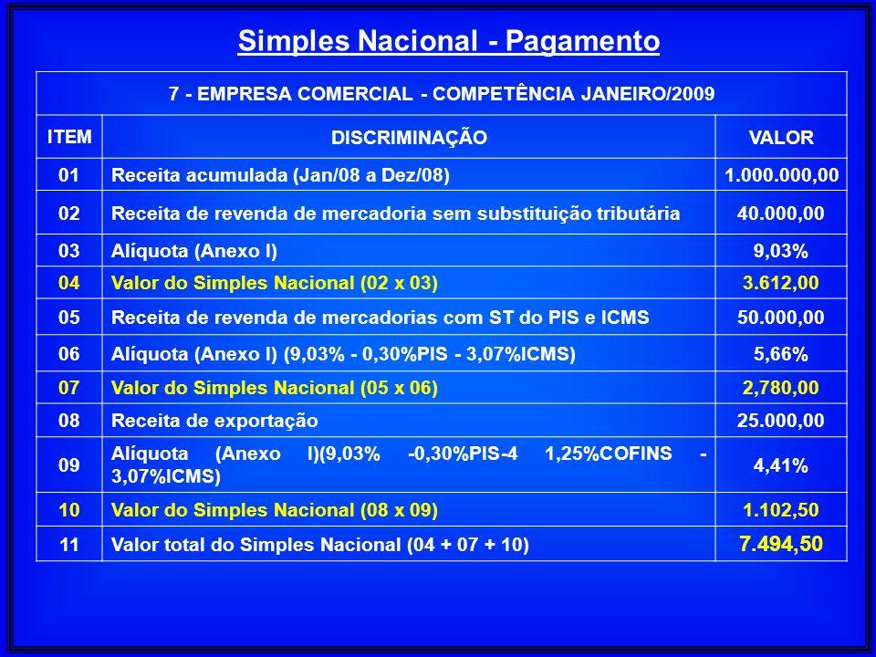 7 - EMPRESA COMERCIAL - COMPETÊNCIA JANEIRO/2009 ITEM DISCRIMINAÇÃOVALOR 01Receita acumulada (Jan/08 a Dez/08)1.000.000,00 02Receita de revenda de mer