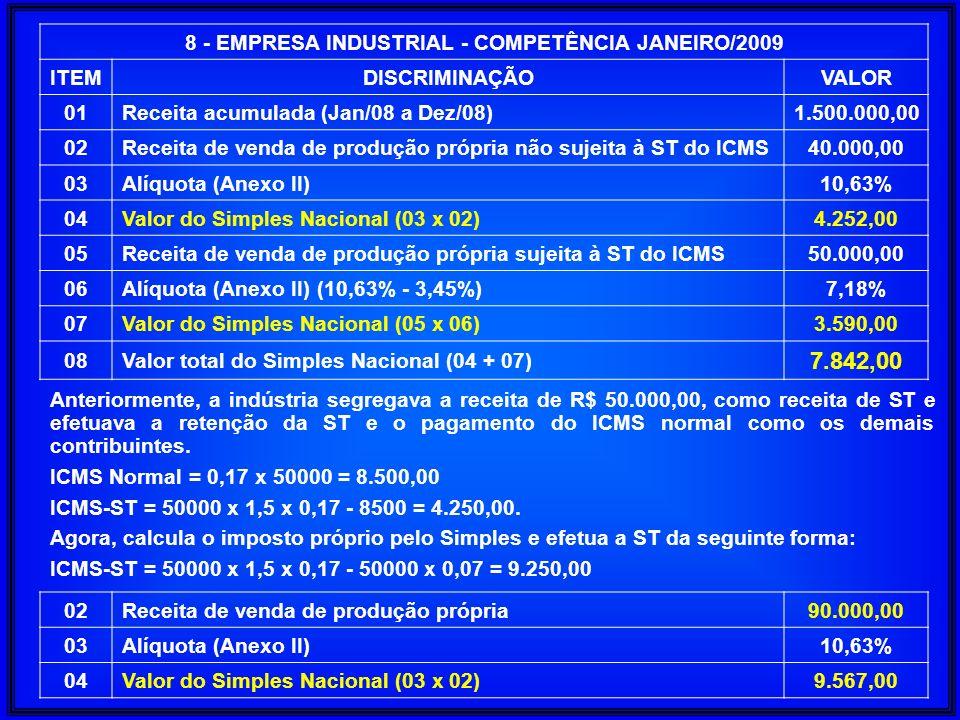 8 - EMPRESA INDUSTRIAL - COMPETÊNCIA JANEIRO/2009 ITEMDISCRIMINAÇÃOVALOR 01Receita acumulada (Jan/08 a Dez/08)1.500.000,00 02Receita de venda de produ