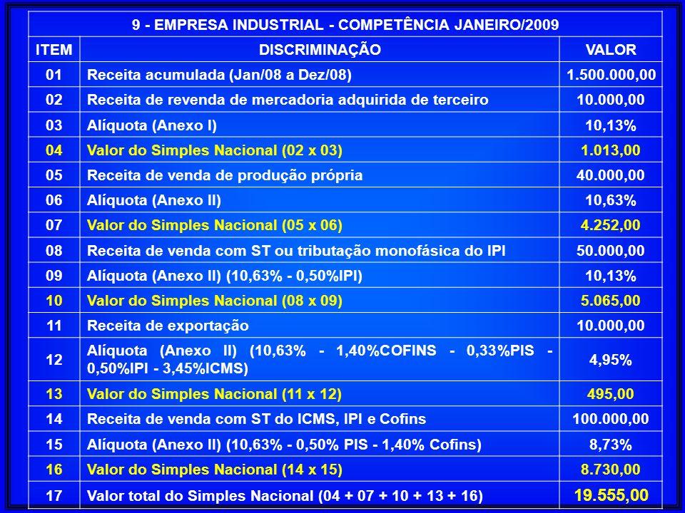 9 - EMPRESA INDUSTRIAL - COMPETÊNCIA JANEIRO/2009 ITEMDISCRIMINAÇÃOVALOR 01Receita acumulada (Jan/08 a Dez/08)1.500.000,00 02Receita de revenda de mer