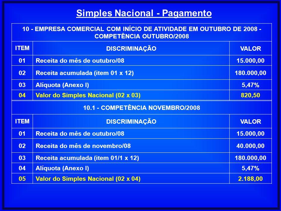 10 - EMPRESA COMERCIAL COM INÍCIO DE ATIVIDADE EM OUTUBRO DE 2008 - COMPETÊNCIA OUTUBRO/2008 ITEM DISCRIMINAÇÃOVALOR 01Receita do mês de outubro/0815.