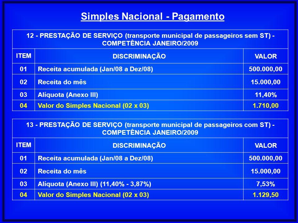 12 - PRESTAÇÃO DE SERVIÇO (transporte municipal de passageiros sem ST) - COMPETÊNCIA JANEIRO/2009 ITEM DISCRIMINAÇÃOVALOR 01Receita acumulada (Jan/08