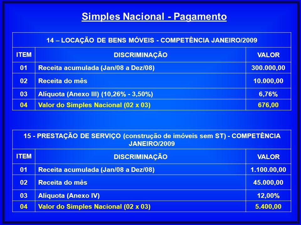 Simples Nacional - Pagamento 14 – LOCAÇÃO DE BENS MÓVEIS - COMPETÊNCIA JANEIRO/2009 ITEM DISCRIMINAÇÃOVALOR 01Receita acumulada (Jan/08 a Dez/08)300.0