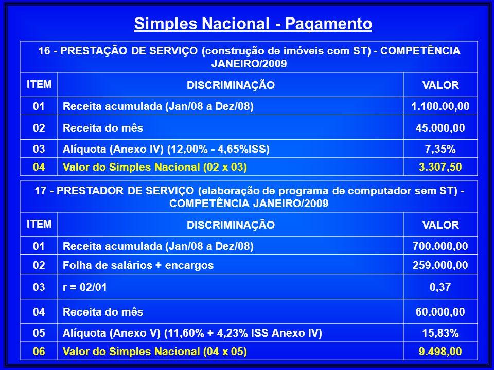Simples Nacional - Pagamento 16 - PRESTAÇÃO DE SERVIÇO (construção de imóveis com ST) - COMPETÊNCIA JANEIRO/2009 ITEM DISCRIMINAÇÃOVALOR 01Receita acu