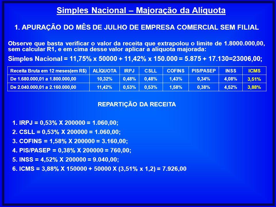 Simples Nacional – Majoração da Alíquota 1. APURAÇÃO DO MÊS DE JULHO DE EMPRESA COMERCIAL SEM FILIAL Observe que basta verificar o valor da receita qu