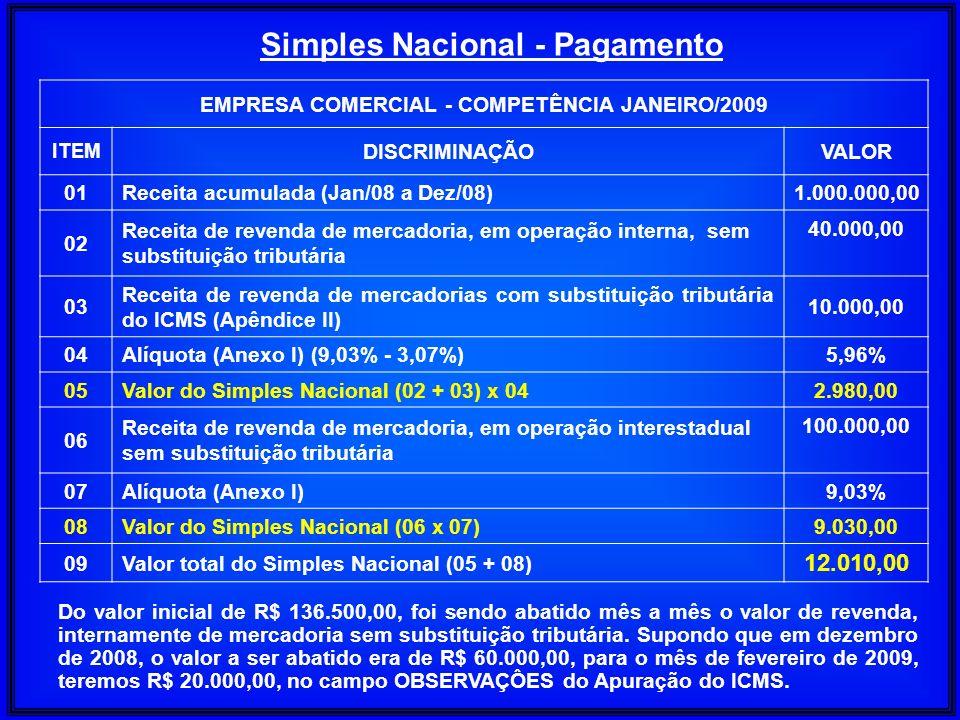 EMPRESA COMERCIAL - COMPETÊNCIA JANEIRO/2009 ITEM DISCRIMINAÇÃOVALOR 01Receita acumulada (Jan/08 a Dez/08)1.000.000,00 02 Receita de revenda de mercad