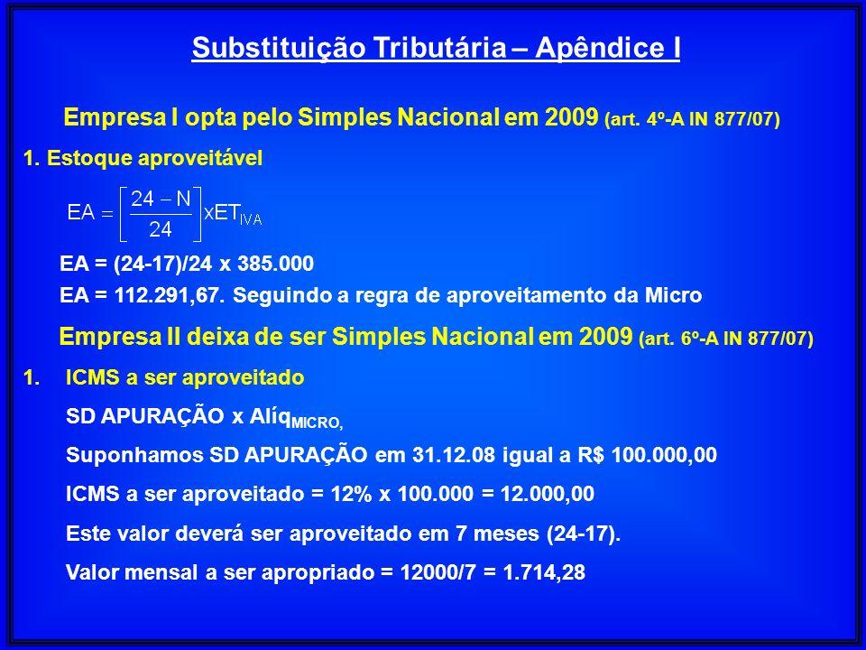 Substituição Tributária – Apêndice I Empresa I opta pelo Simples Nacional em 2009 (art. 4º-A IN 877/07) 1. Estoque aproveitável EA = (24-17)/24 x 385.