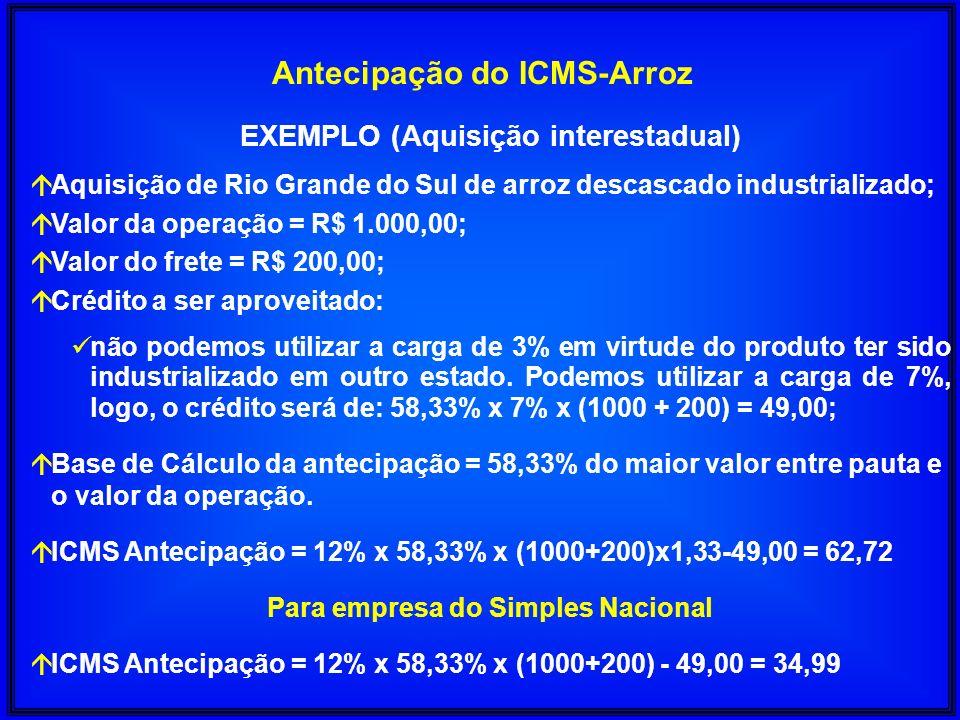 EXEMPLO (Aquisição interestadual) áAquisição de Rio Grande do Sul de arroz descascado industrializado; áValor da operação = R$ 1.000,00; áValor do fre