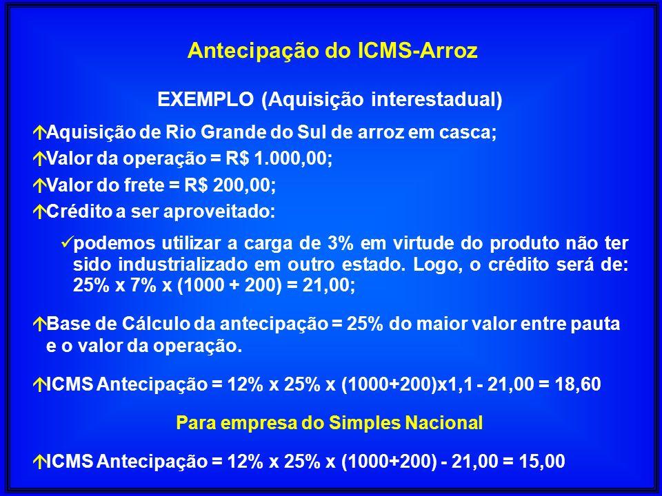 EXEMPLO (Aquisição interestadual) áAquisição de Rio Grande do Sul de arroz em casca; áValor da operação = R$ 1.000,00; áValor do frete = R$ 200,00; áC