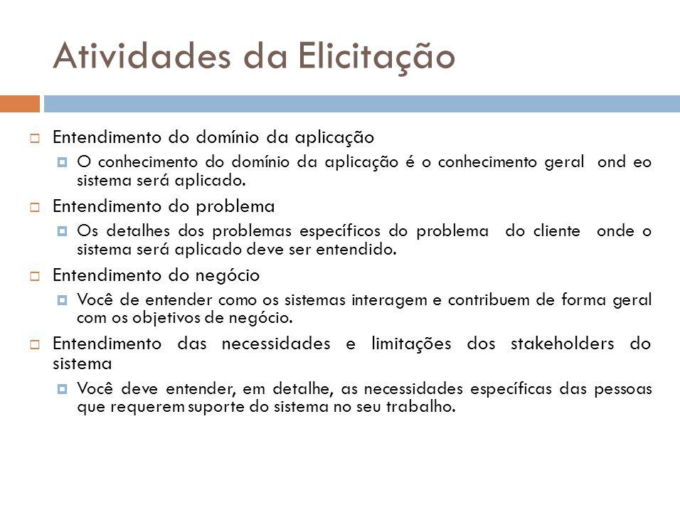 Elicitação, análise e negociação Requisitos Elicitação de Análise de Requisitos Negociação de Requisitos Esboço dos Requisitos Documento de Requisitos Problemas de Requisitos