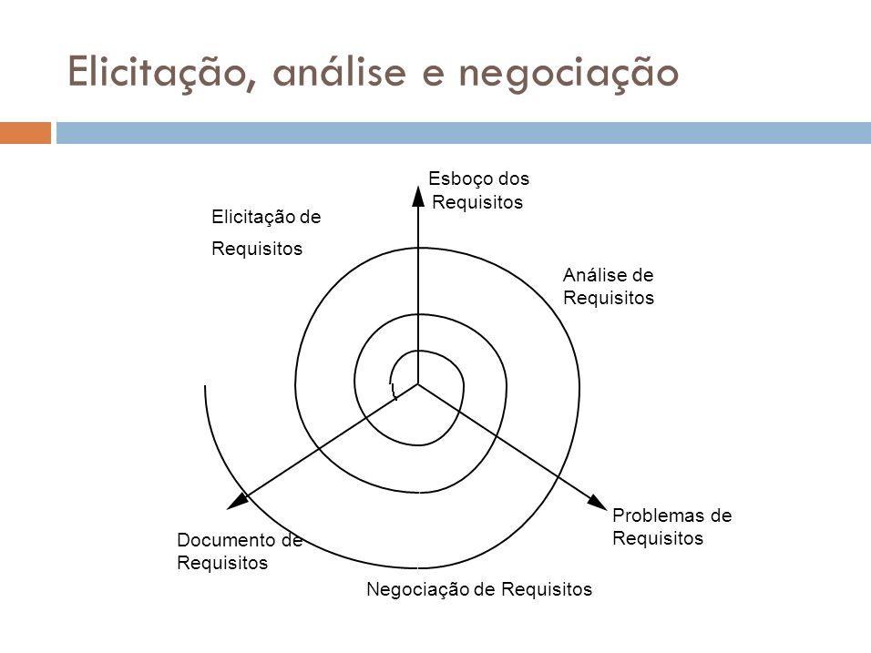 O processo da elicitação de requisitos Estabelecer ObjetivosCompreender BackgroundOrganizar ConhecimentoColetar Requisitos Objetivos do Negócio Problema a ser resolvido Limitações do Sistema Estrutura Organizacional Domínio da Aplicação Sistemas Existentes Identificação dos Interessados Priorização dos Objetivos Filtragem do Conhecimento do Domínio Requisitos dos Interessados Domínio dos Requisitos Organizacionais