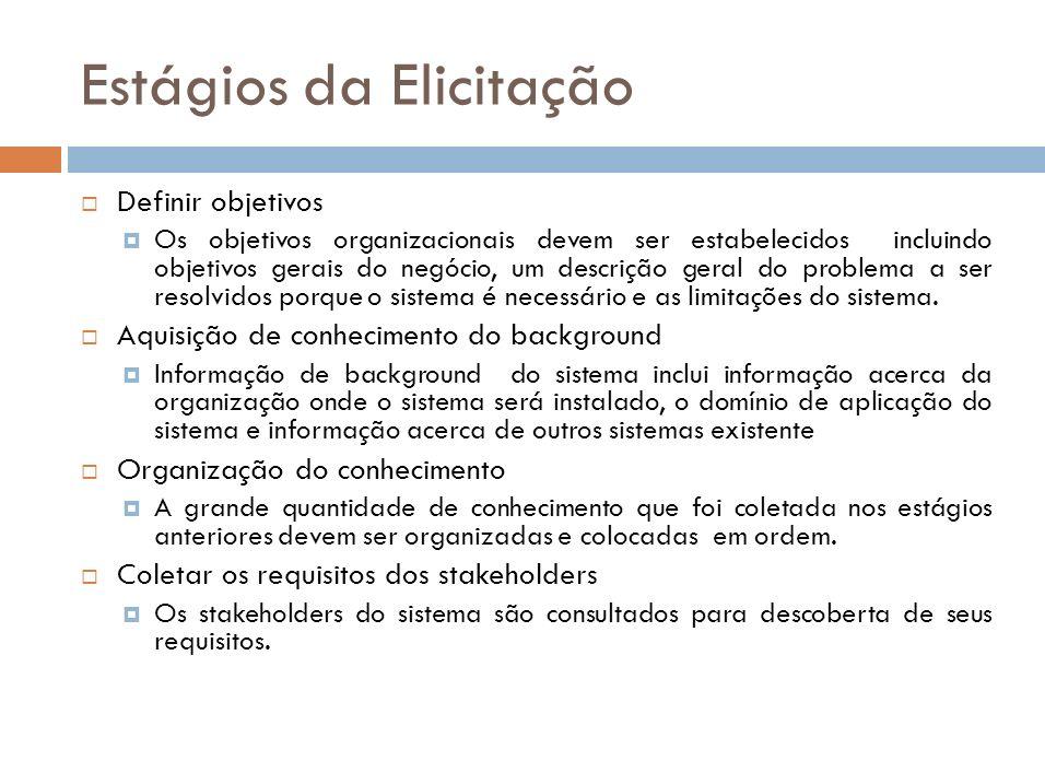 Análise e negociação de requisitos Análise de Requisitos Negociação de Requisitos Checagem Necessária Checagem de Consistência e Completude Checagem de Viabilidade Requisitos Desnecessários Requisitos Incompletos e Conflitantes Requisitos Inviáveis Discussão de Requisitos Priorização de Requisitos Acordo de Requisitos