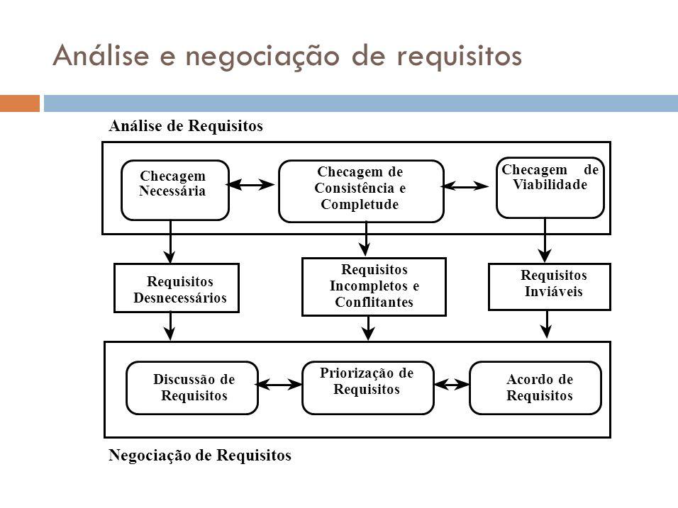 Cheques da análise Checagem da necessidade A necessidade os requisitos é analisada.