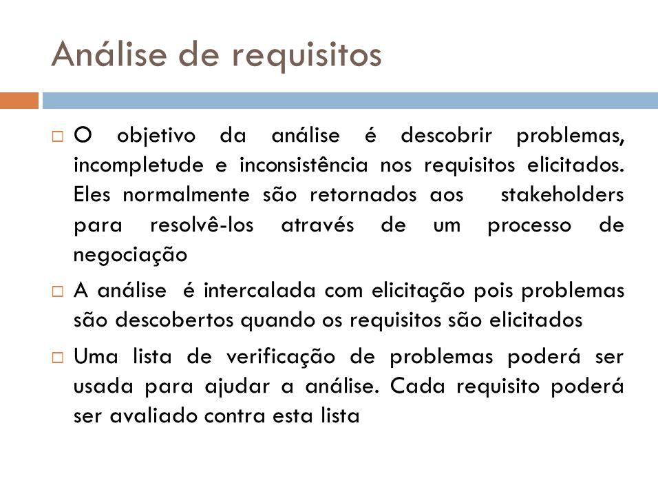 Lista de verificação da análise Projeto prematuro Os requisitos incluem informação prematura de projeto ou implementação.