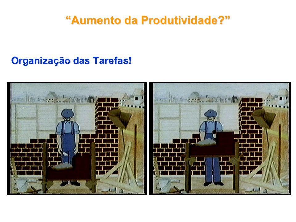 Aumento da Produtividade? Organização das Tarefas!