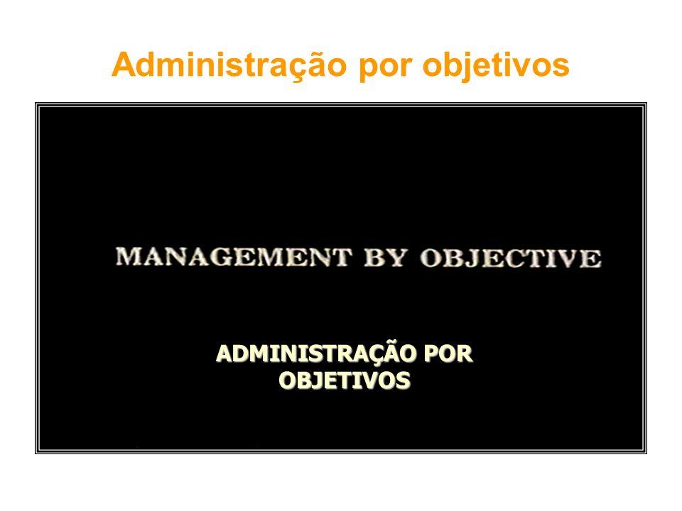 Administração por objetivos ADMINISTRAÇÃO POR OBJETIVOS