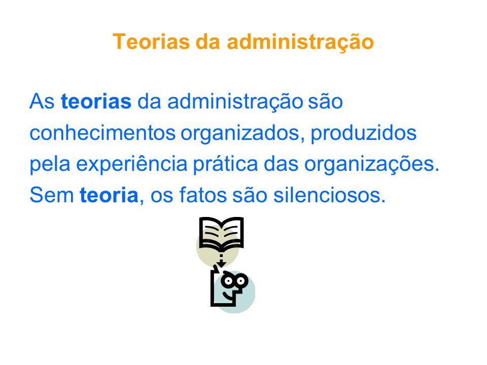 Teorias da administração As teorias da administração são conhecimentos organizados, produzidos pela experiência prática das organizações.