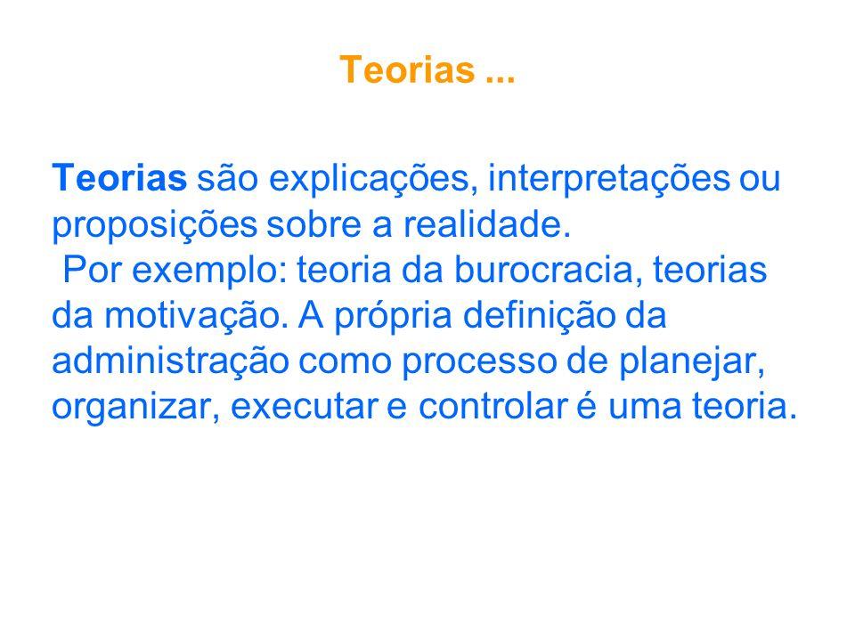 Teorias...Teorias são explicações, interpretações ou proposições sobre a realidade.