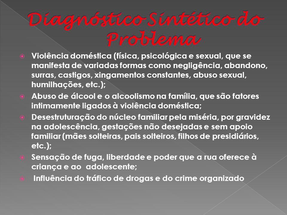 Violência doméstica (física, psicológica e sexual, que se manifesta de variadas formas como negligência, abandono, surras, castigos, xingamentos const