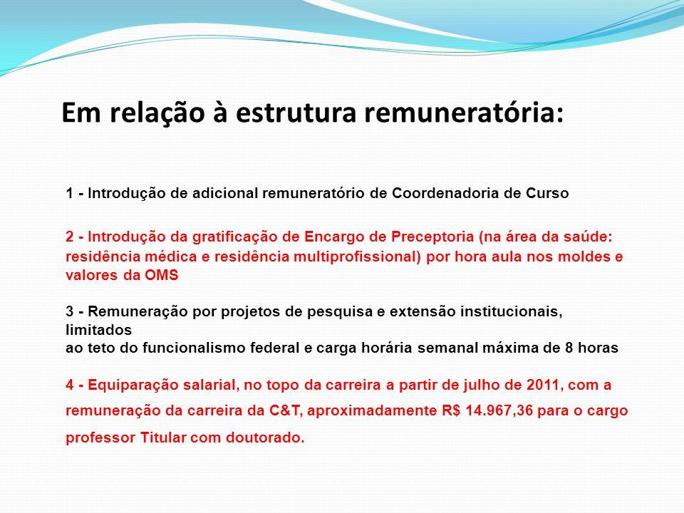Em relação à estrutura remuneratória: 1 - Introdução de adicional remuneratório de Coordenadoria de Curso 2 - Introdução da gratificação de Encargo de