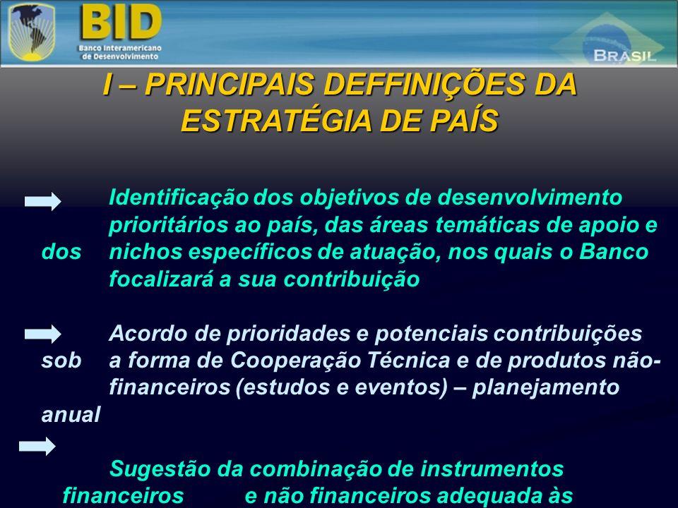 Identificação dos objetivos de desenvolvimento prioritários ao país, das áreas temáticas de apoio e dos nichos específicos de atuação, nos quais o Ban
