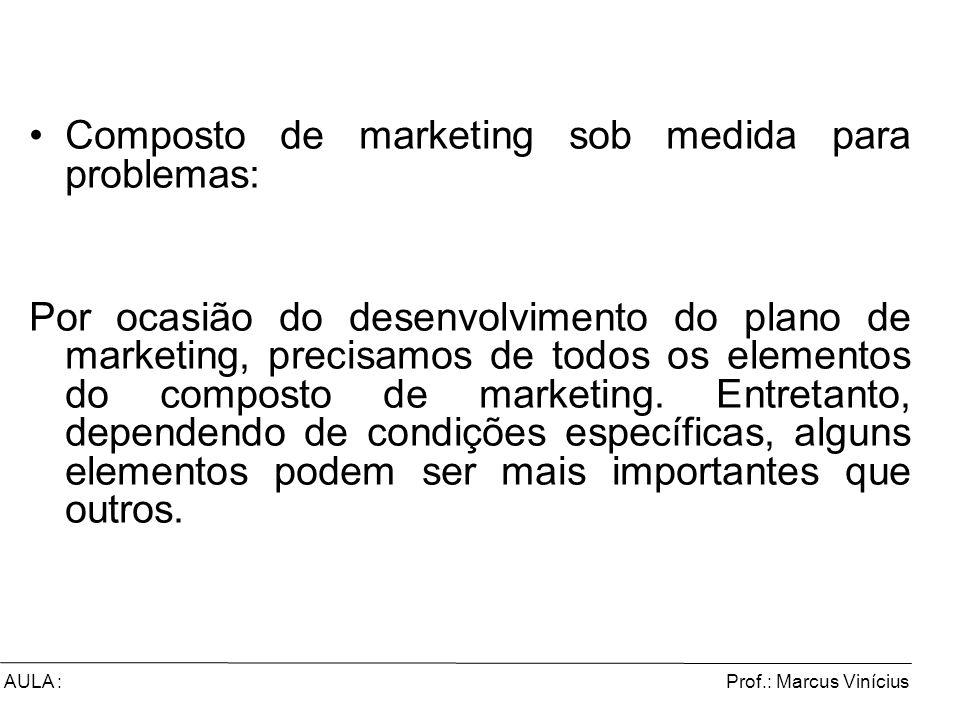 Prof.: Marcus ViníciusAULA : Composto de marketing sob medida para problemas: Por ocasião do desenvolvimento do plano de marketing, precisamos de todo