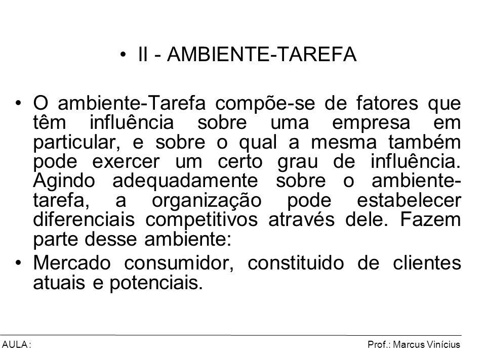 Prof.: Marcus ViníciusAULA : II - AMBIENTE-TAREFA O ambiente-Tarefa compõe-se de fatores que têm influência sobre uma empresa em particular, e sobre o