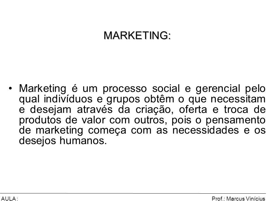 Prof.: Marcus ViníciusAULA : MARKETING: Marketing é um processo social e gerencial pelo qual indivíduos e grupos obtêm o que necessitam e desejam atra