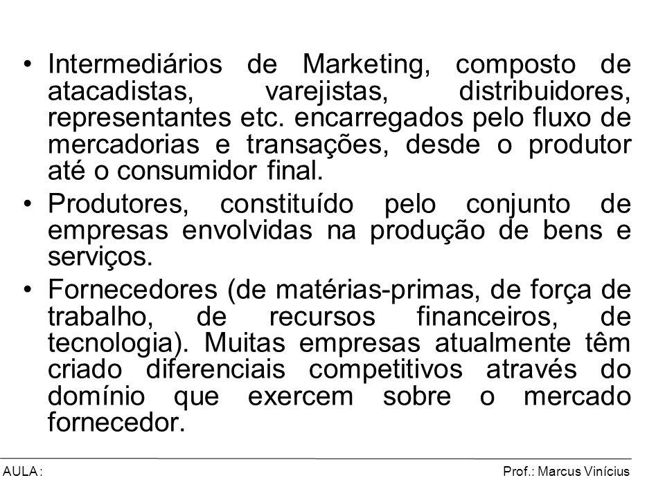 Prof.: Marcus ViníciusAULA : Intermediários de Marketing, composto de atacadistas, varejistas, distribuidores, representantes etc. encarregados pelo f
