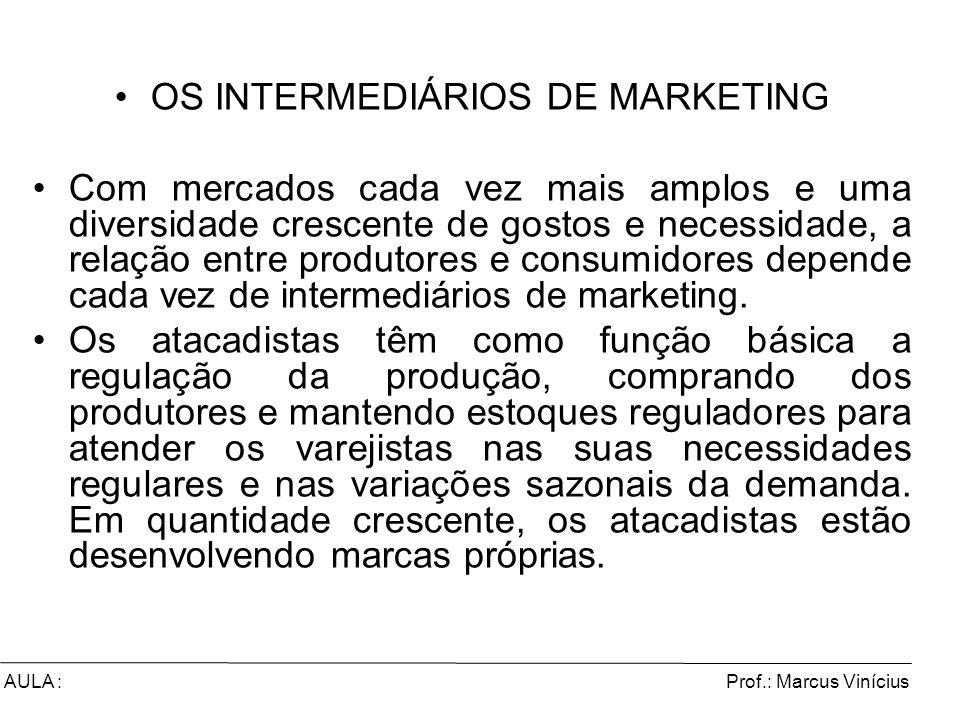 Prof.: Marcus ViníciusAULA : OS INTERMEDIÁRIOS DE MARKETING Com mercados cada vez mais amplos e uma diversidade crescente de gostos e necessidade, a r